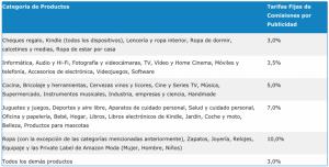 Comisiones-Amazon-Afiliados